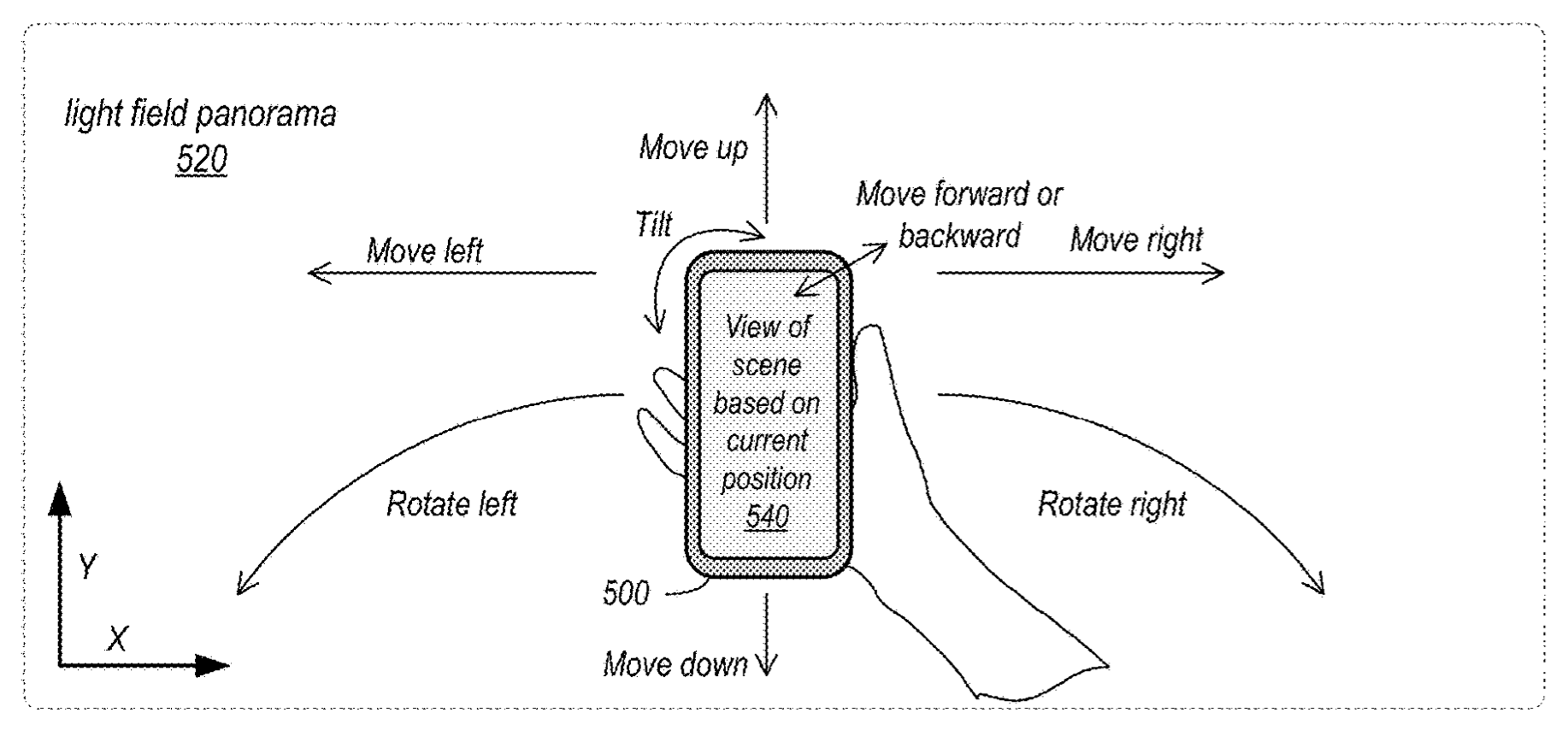 Apple's patent drawing illustrating light field iPhone photography