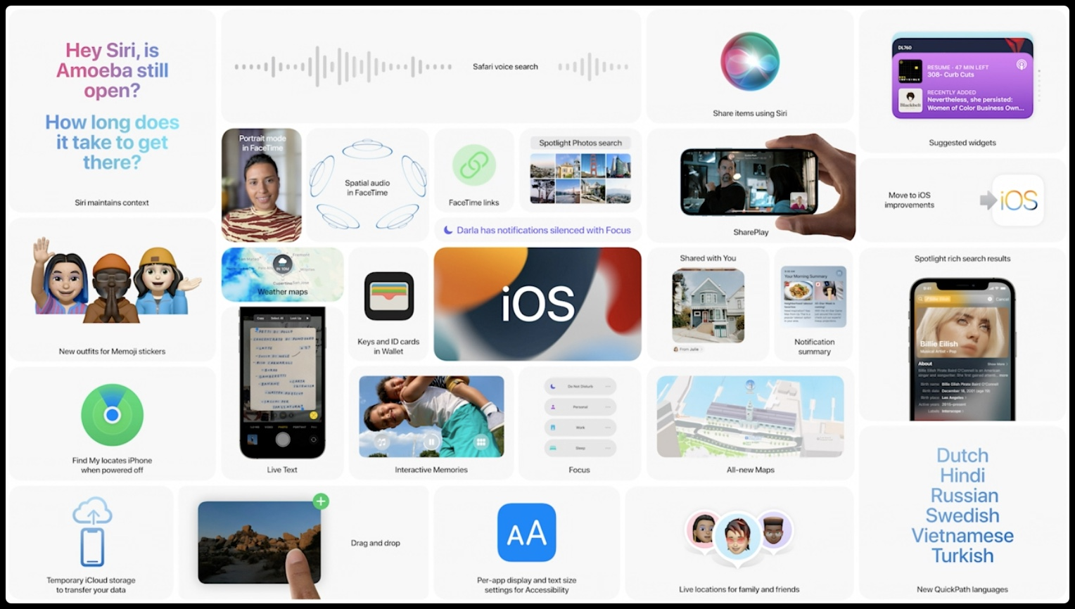 Apple's WWDC21 slide listing the most important new features of iOS 15