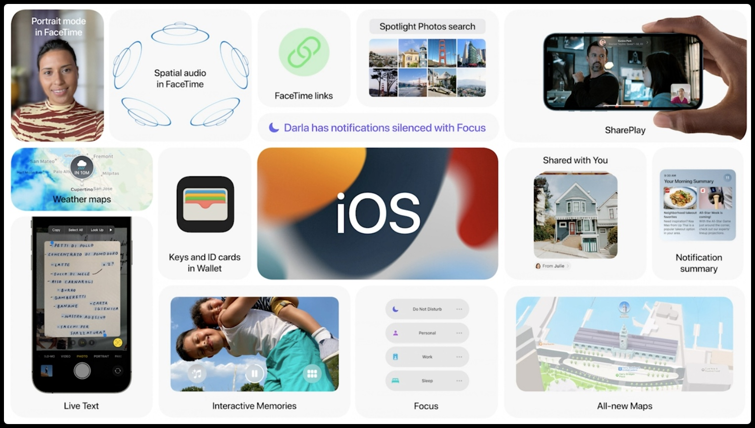 Apple's WWDC21 slide highlighting some of the best iOS 15 features