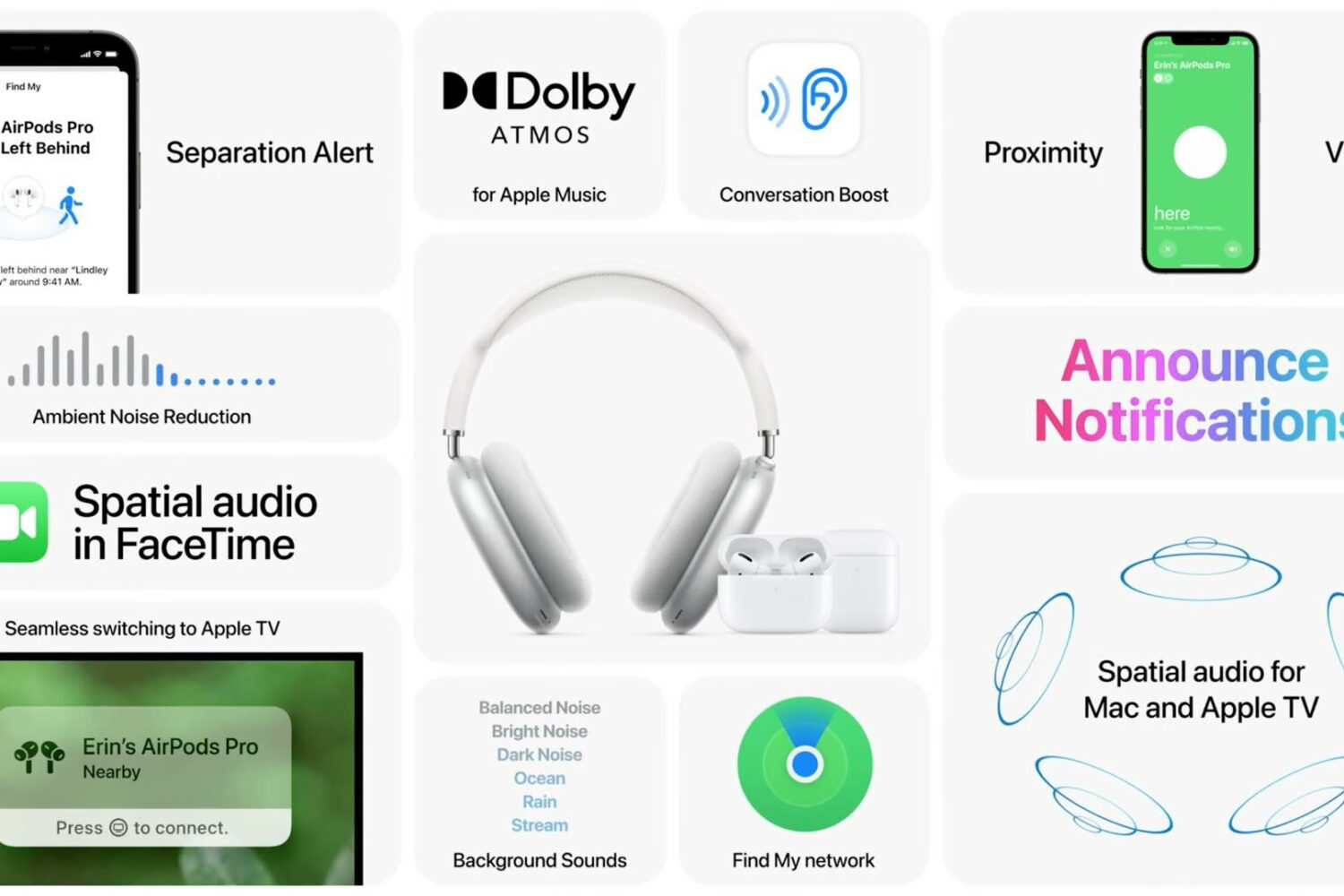 A slide from Apple's June 2021 WWDC event, illustrating all the new AirPods features in iOS 15 and other updates