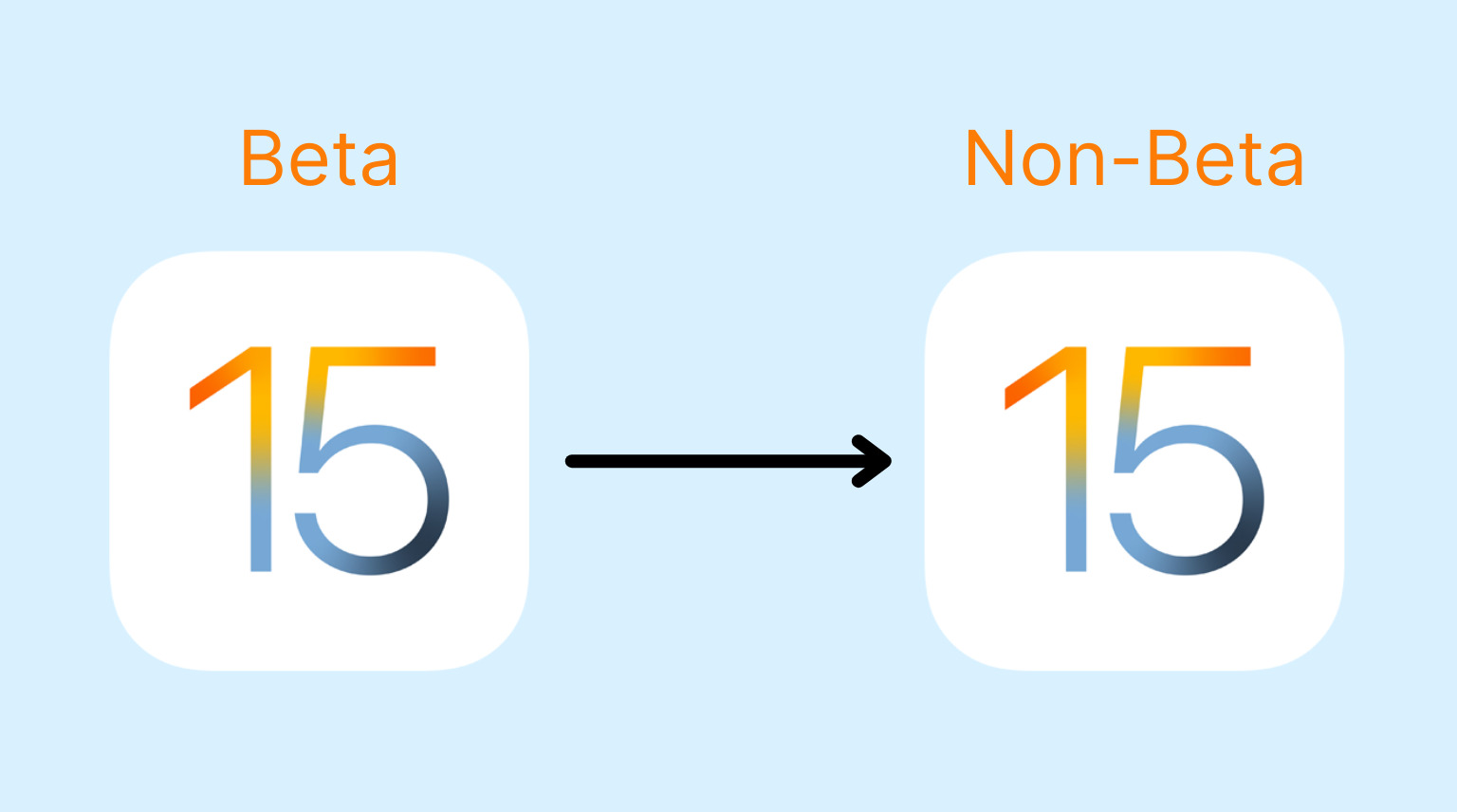 How to switch from the iOS 15 beta to iOS 15 public release