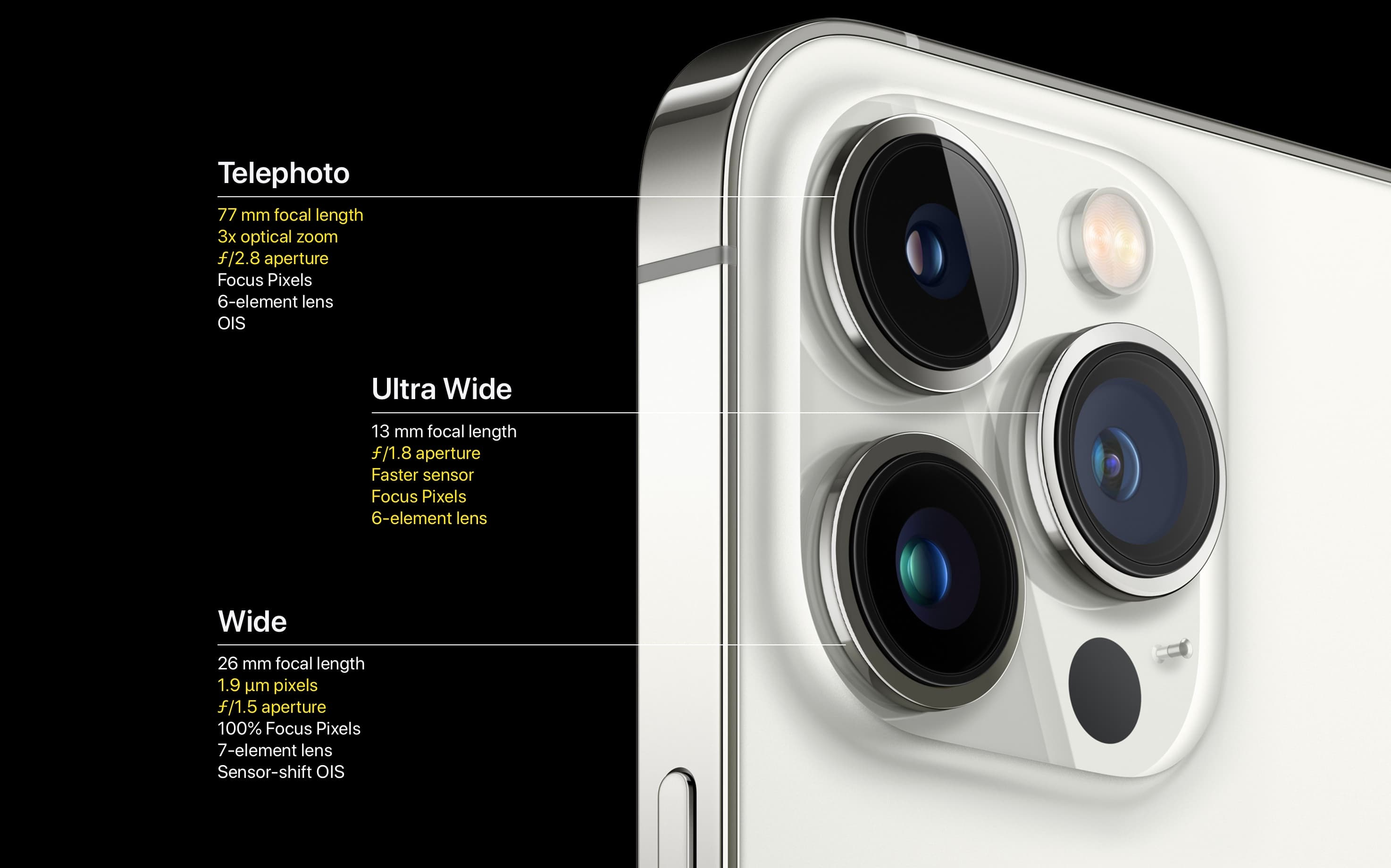 Image showing iPhone 13 camera features