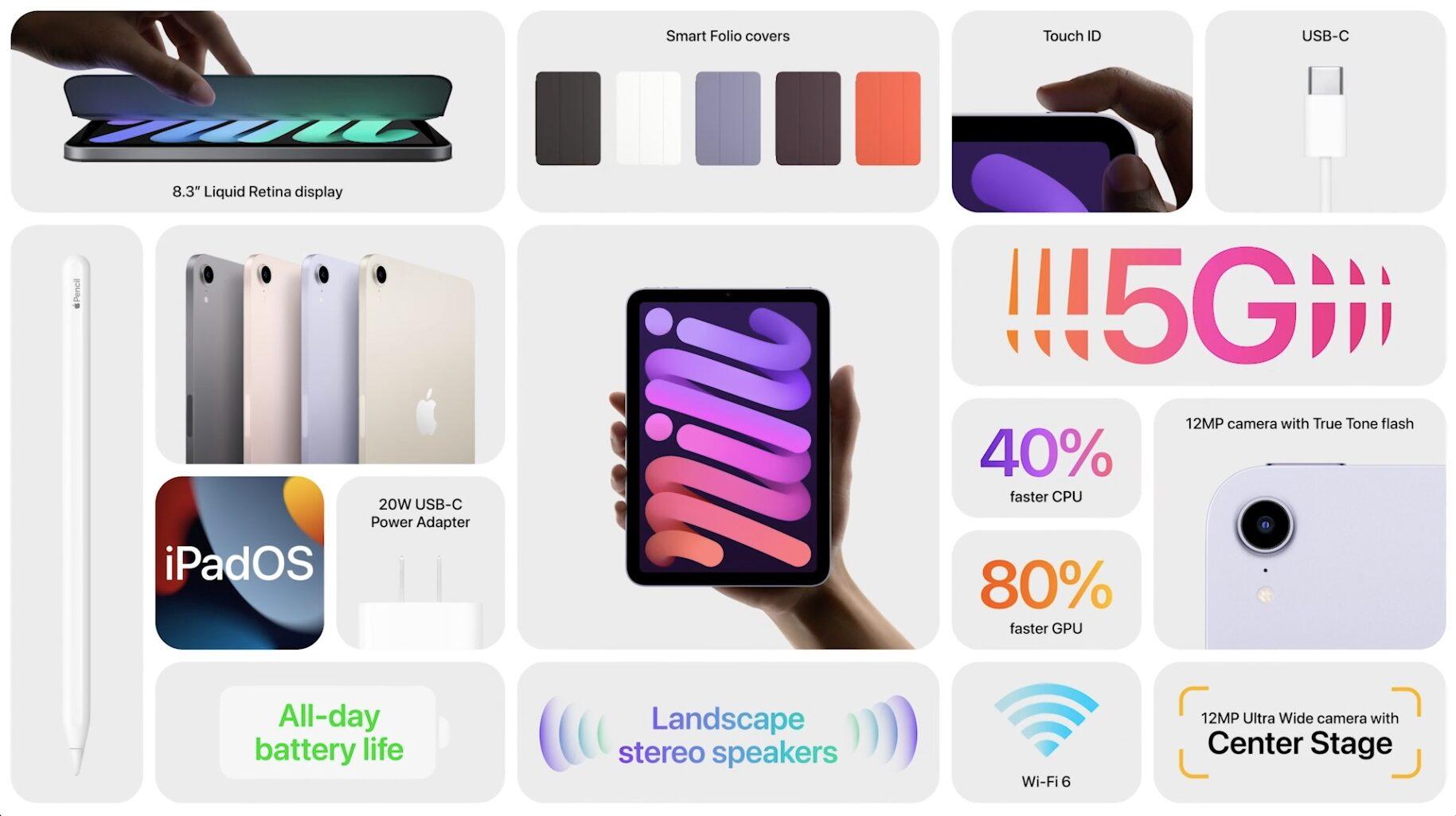 new ipad mini features