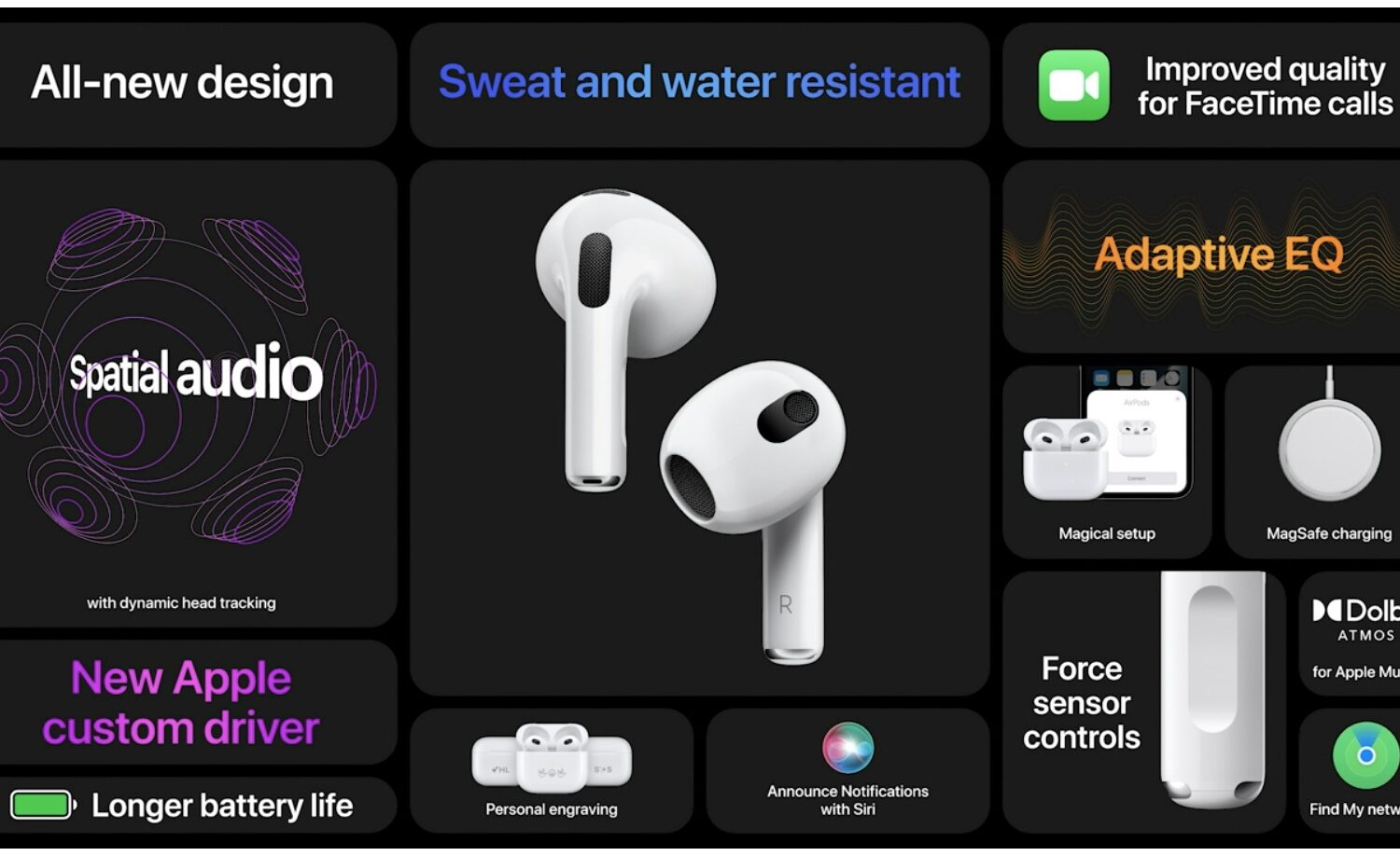 Apple's marketing image highlighting the key new features of AirPods 3